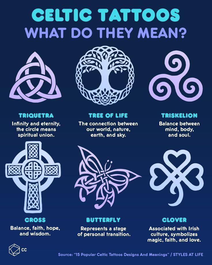 Pin Von Tobias Holland Auf Fh Tattoo Keltisch Keltische Symbole
