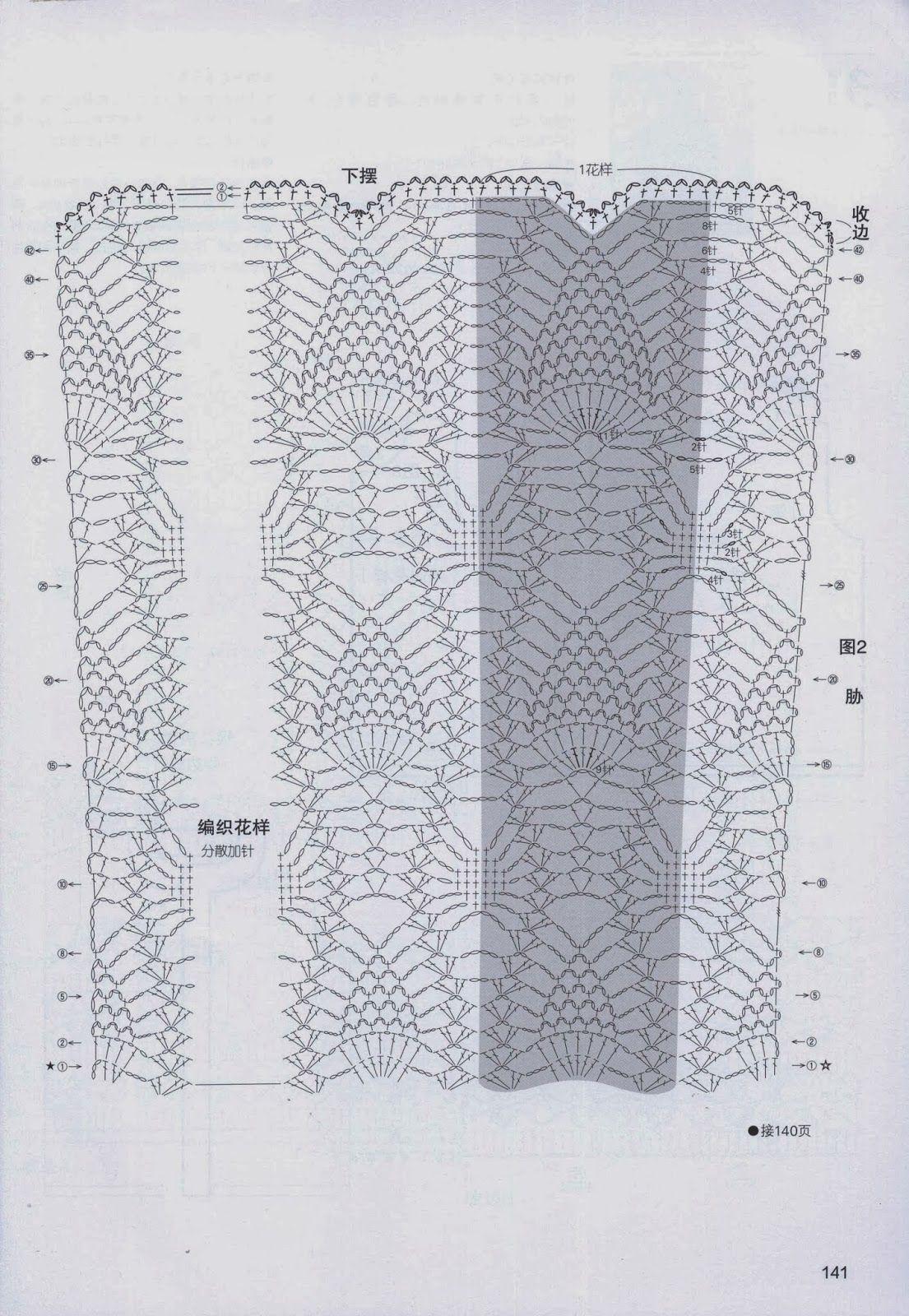 Häkelmuster Fundgrube: Bücher und Zeitschriften ~ Kleidung | Crochet ...