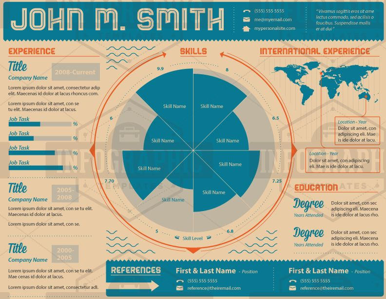 mad skills is the infographic resume youre after the central feature an exploded pie chart lets you display your top skills by competency width and - Mad Bewerbung