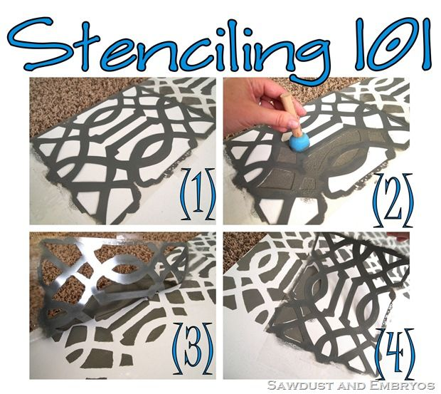 TUTORIAL: how to make your own stencil! | Sawdust and Embryos