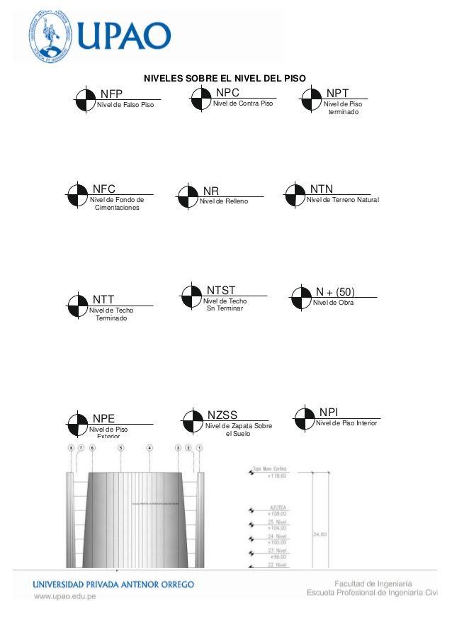 Resultado De Imagen Para Niveles De Piso Terminado Simbologia Arquitectura Planos Arquitectonicos Detalles Arquitectonicos