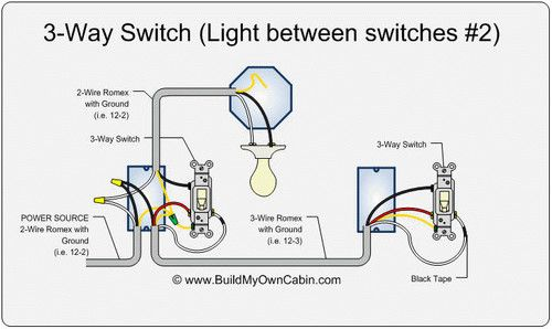 How To Wire A 3 Way Switch Using 14 3 Wire As Traveler Wires Between Switches 3 Way Switch Wiring Light Switch Wiring Electrical Switch Wiring