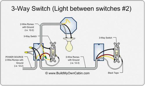 3 wire romex diagram  pietrodavicoit powergrowth  power