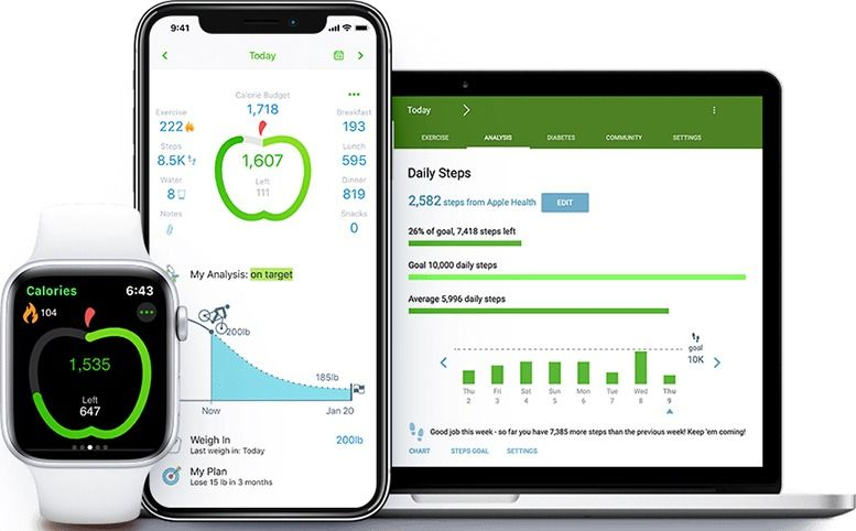 The Best Free Nutrition Apps For 2020 The Plug Hellotech Nutrition App Best Nutrition Apps Best Calorie Counter App