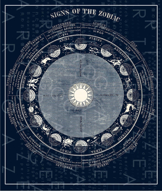 Vintage Astrology Art