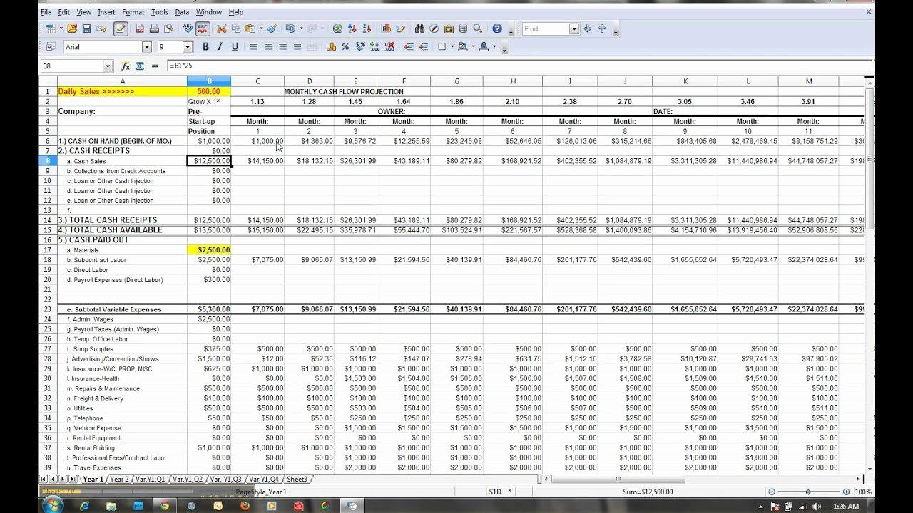 Information Technology Budget Template In 2020 Budget Template