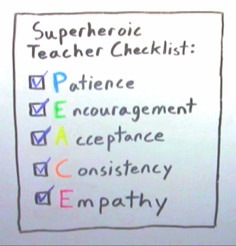 My Teacher I Hero Scholastic Com Challenging Student Behavior Checklist Essay About