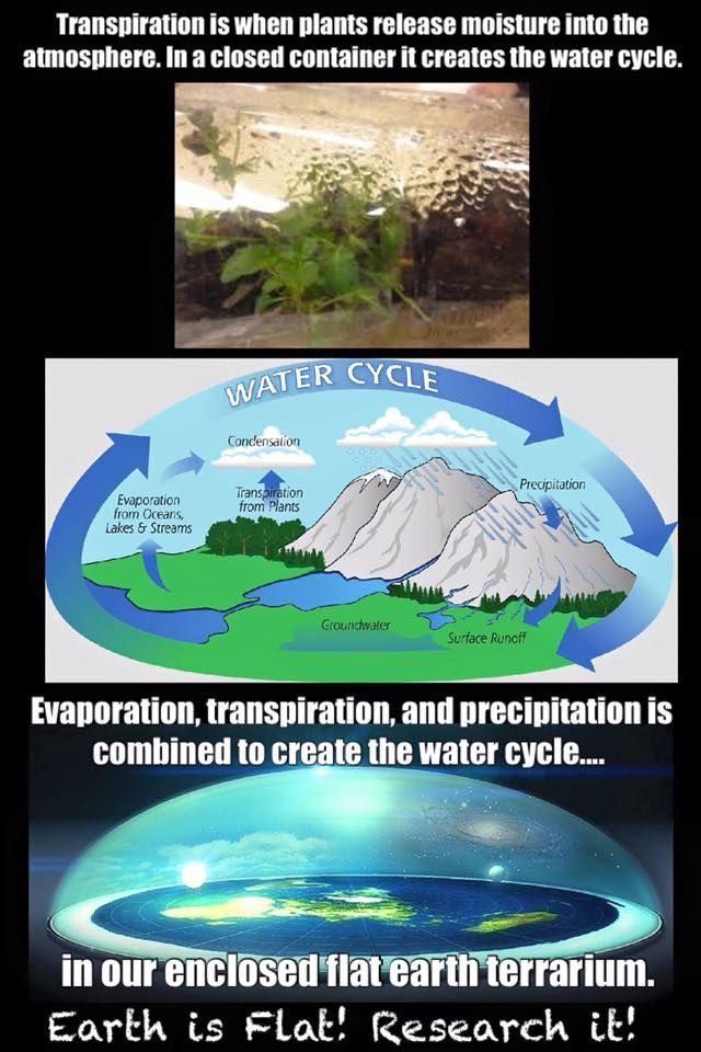 Image result for evaporation flat earth flat earth facts water cn image result for evaporation flat earth ccuart Choice Image