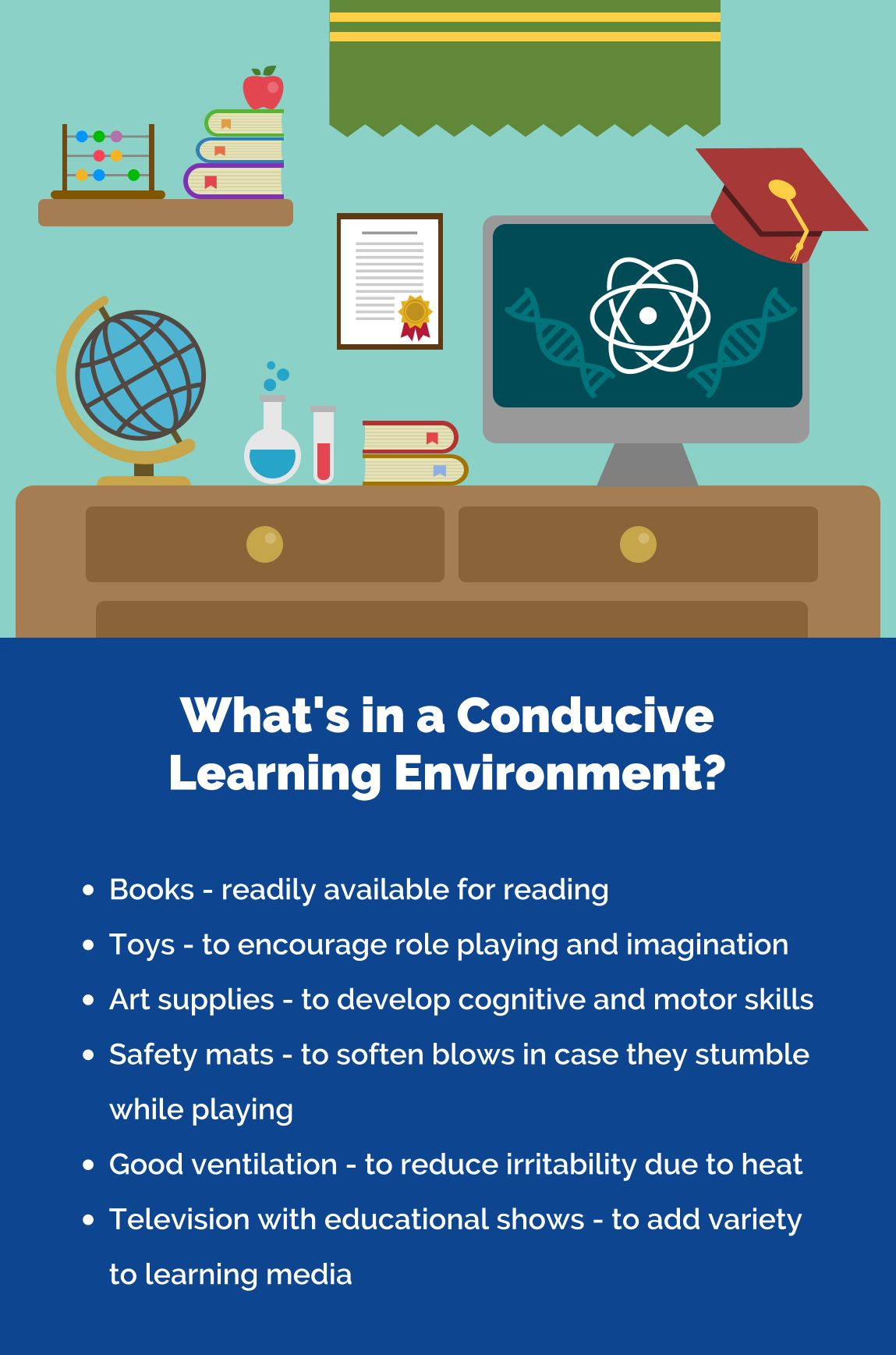 What's in a Conducive Learning Environment? Learning
