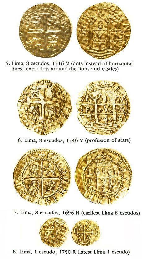 Gold Cobs Of Peru