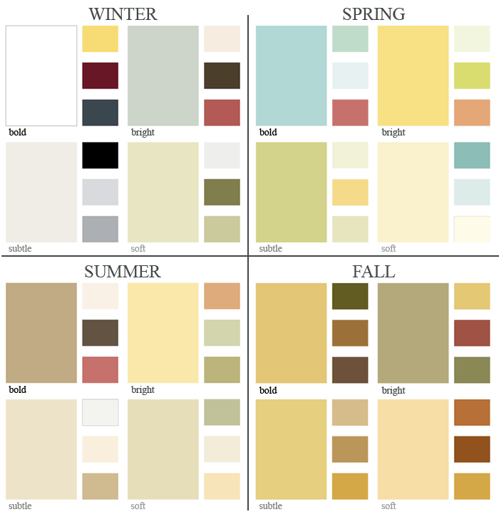 Choose a complimentary paint palette by taking this quiz by Allison ...