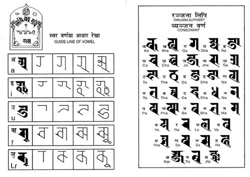 Learn newari bhasa