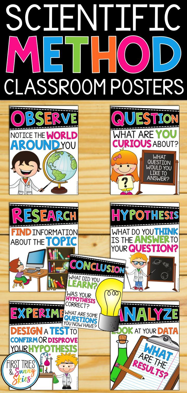 Printable Scientific Method Posters for Kids Elementary