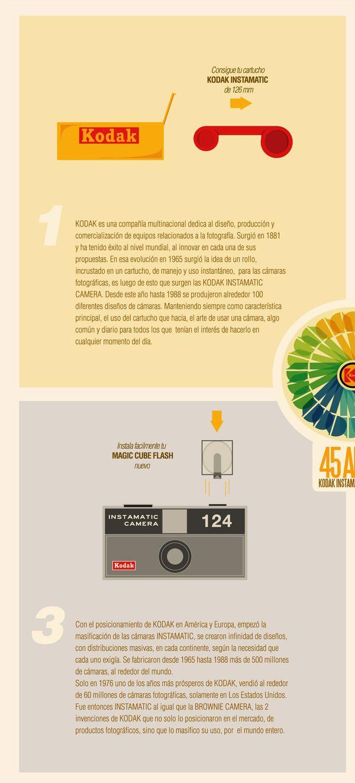 KODAK INSTAMATIC CAMERA by Manuel Panameño, via Behance