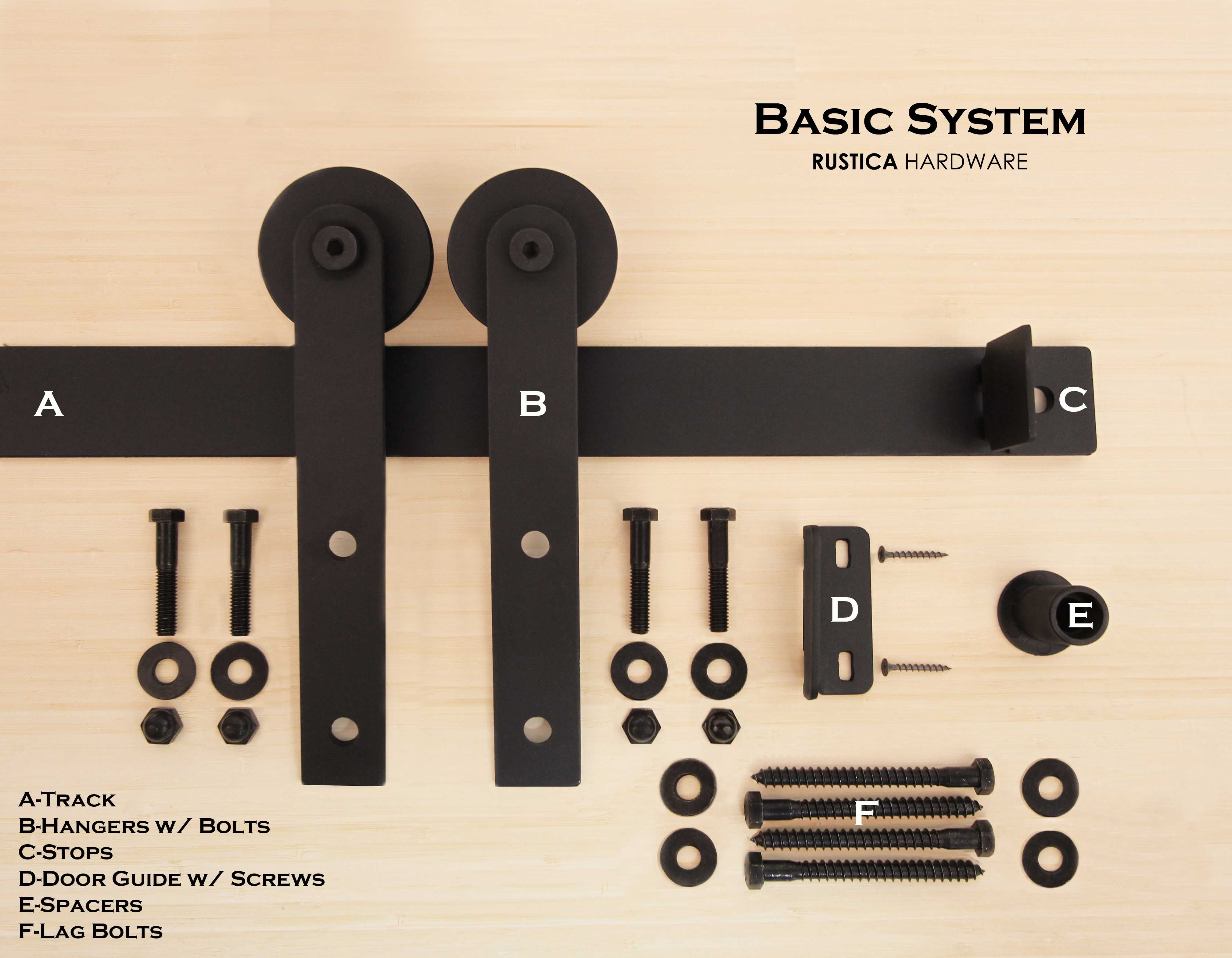 the basic rolling barn door hardware system