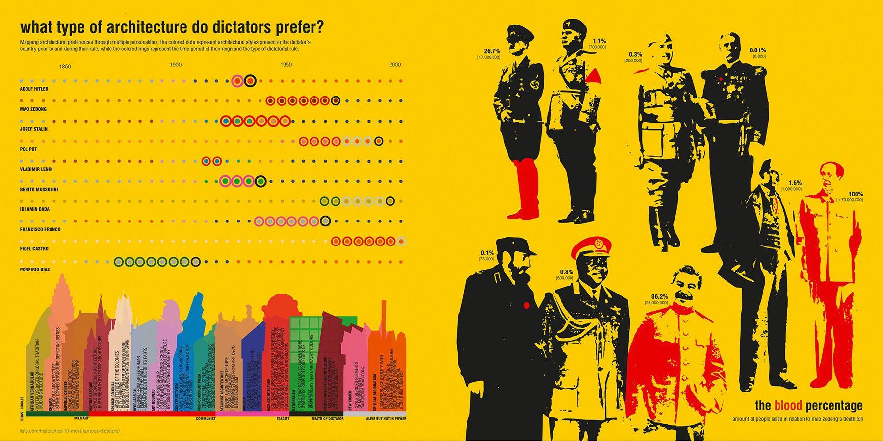 archi-graphic-infographic-look-at-architecture-frank-jacobus-designboom-03