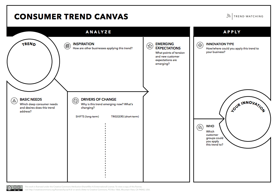 Visit Enterprisersuite Com To Get Help With Your Business Enterprisersuite Design Thinking Process Business Model Canvas Design Thinking