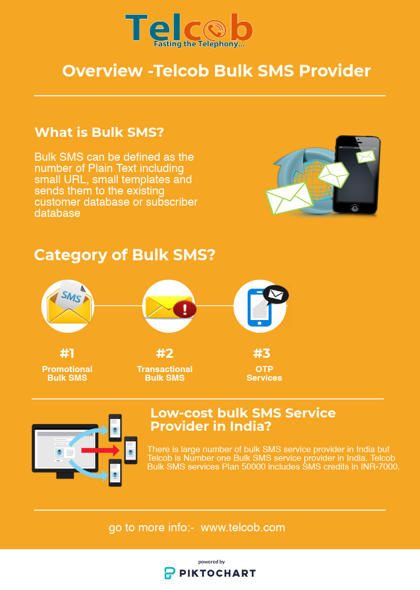 Bulk Sms Services Sms Marketing Sms Messages