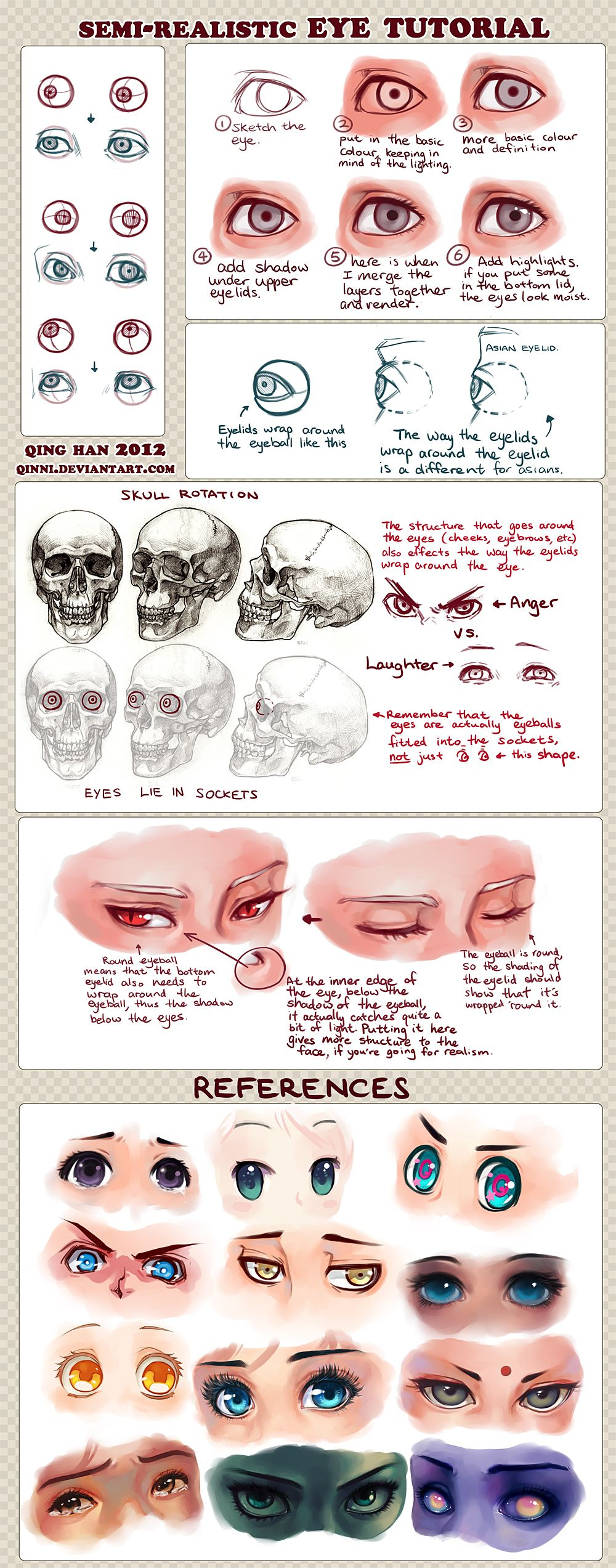 Semi Realistic Anime Eye Tutorial And References By Qinni On Deviantart Digital Painting Tutorials Eye Tutorial Realistic Eye Drawing