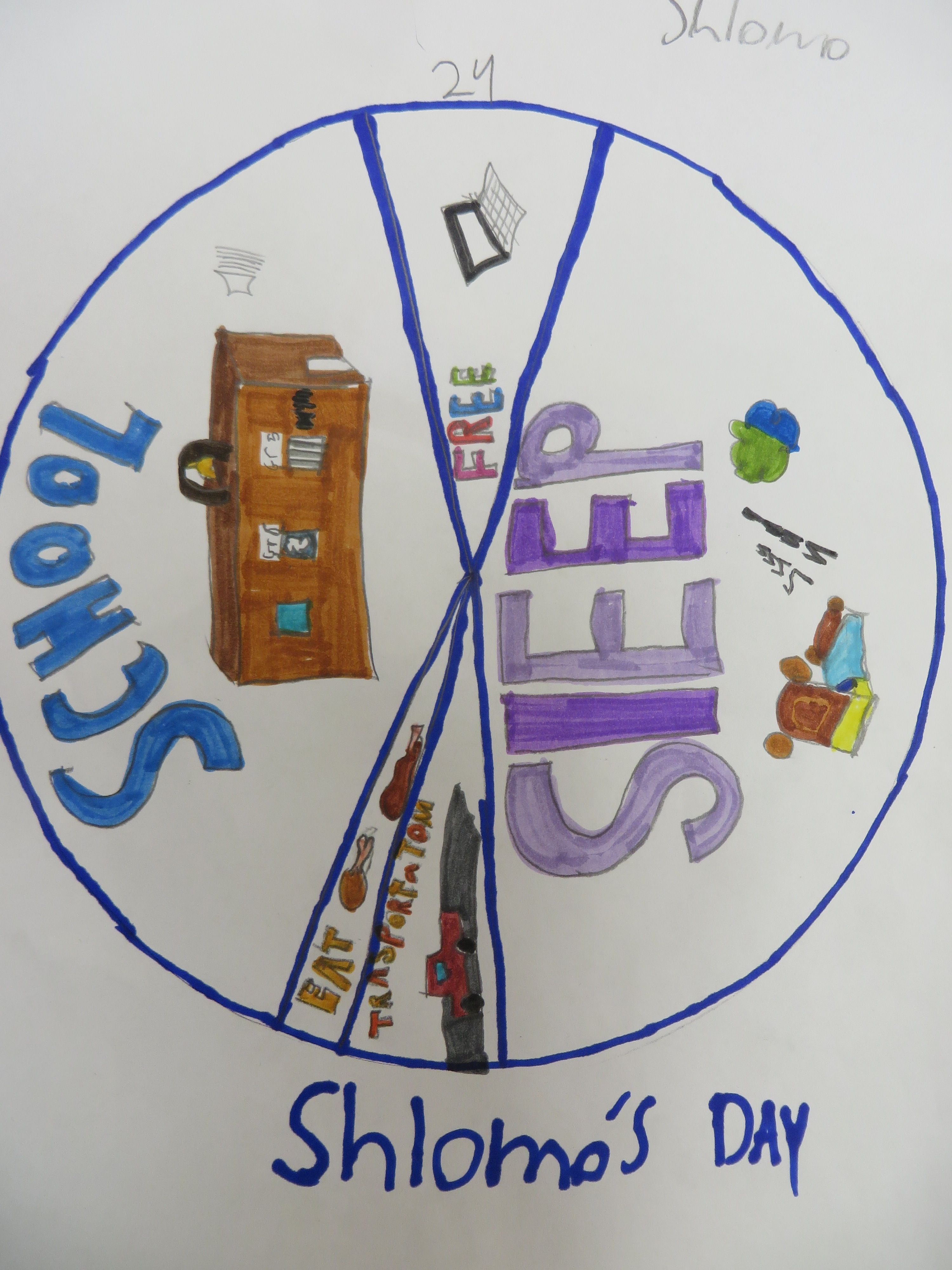 Grade 5 Pie Charts Circle Graphs Students Made A 24 Hour Pie Chart Of Their Day My Students Have 9 Hour School Days So Circle Graph Graphing School Days Circle graphs worksheets grade