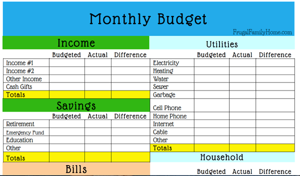 how to set up a budget make your budget 2015 pinterest