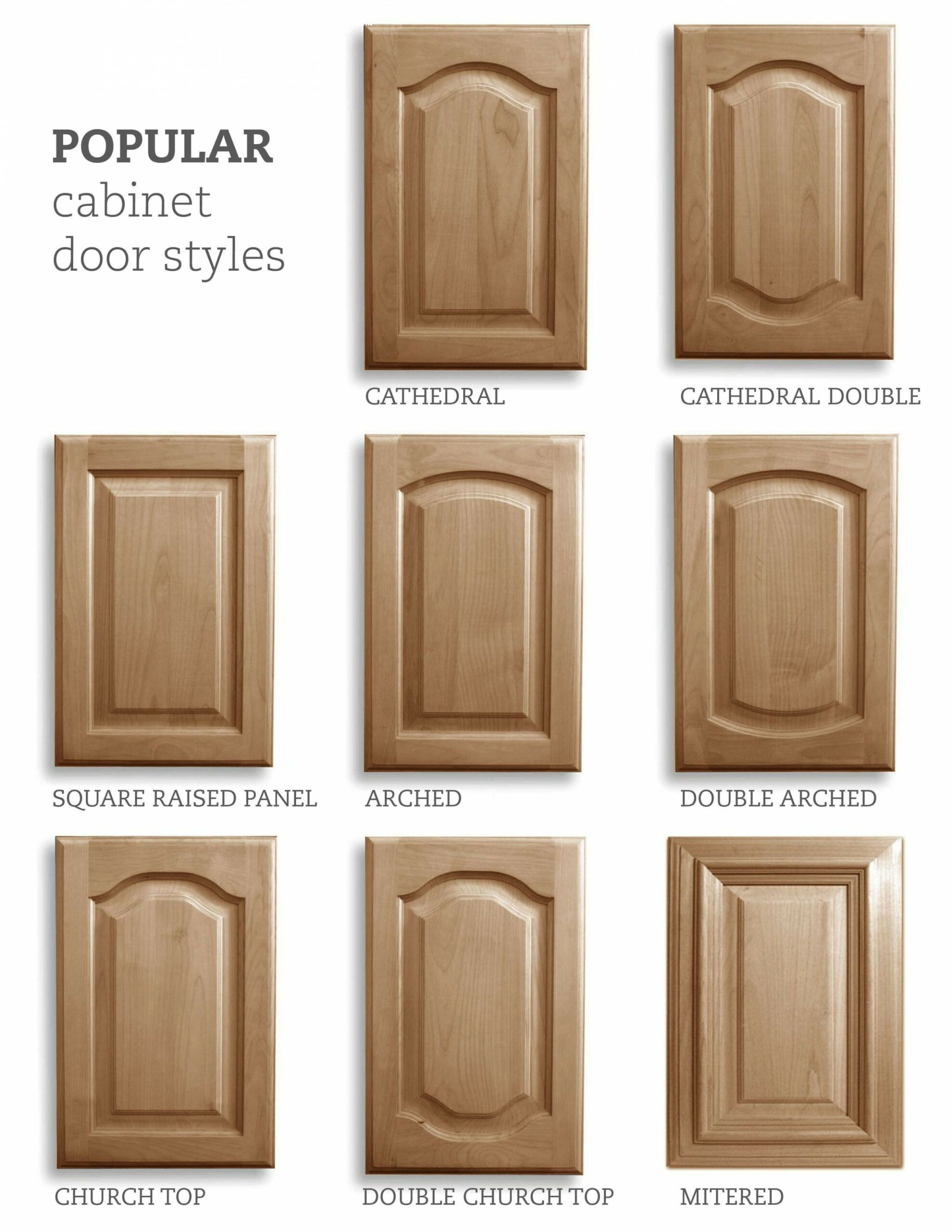 Where To Buy Replacement Kitchen Cabinet Doors Cathedral Cathedral In 2020 Kitchen Cabinet Door Styles Cabinet Door Styles Types Of Kitchen Cabinets