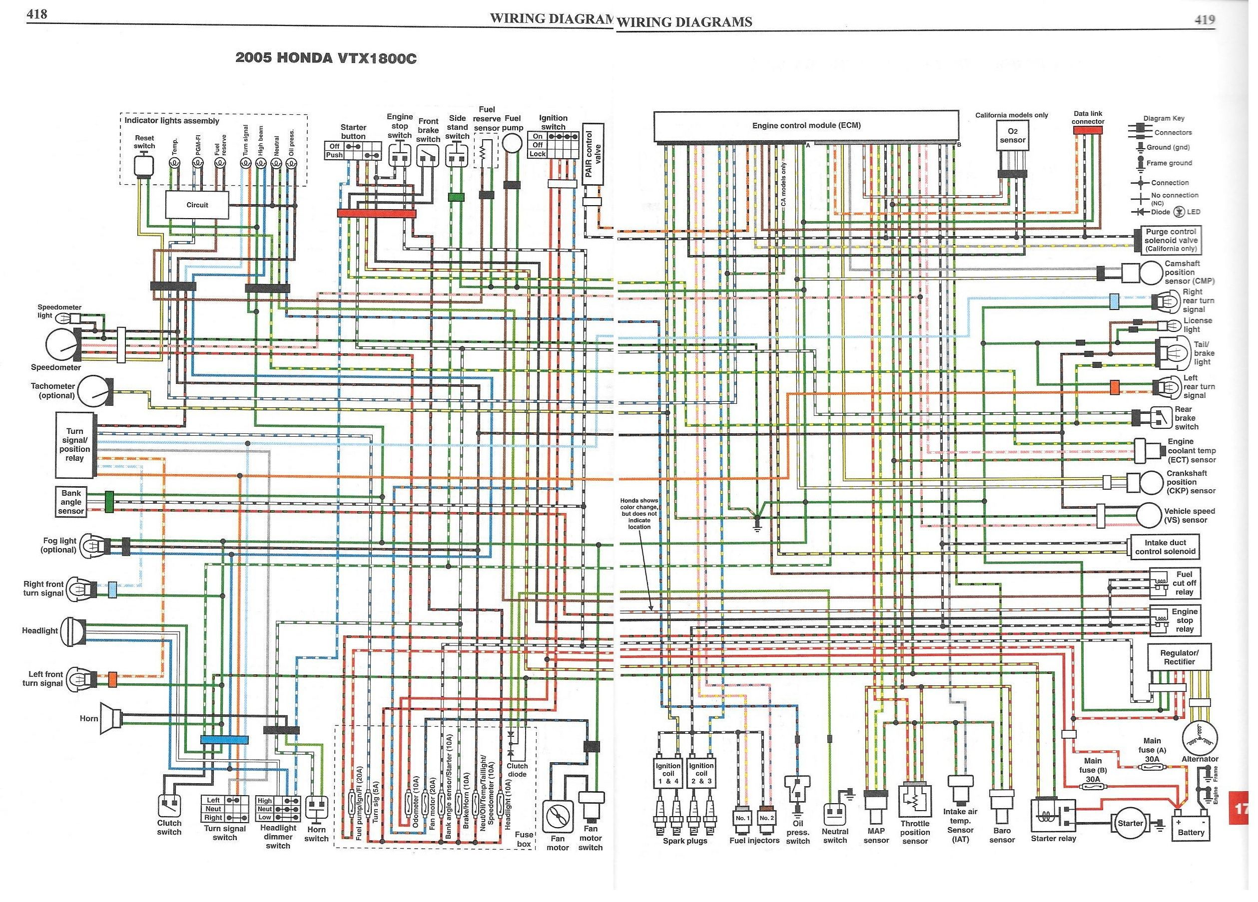 Vtx1300c Wiring Diagram Throughout Vtx 1300 Honda Motorcycles Vtx Motorcycle Wiring Honda