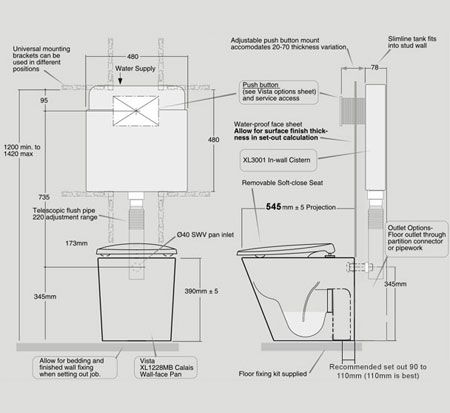 Gallaria Indiana In Wall Concealed Cistern Concealed Cistern Cistern Wall