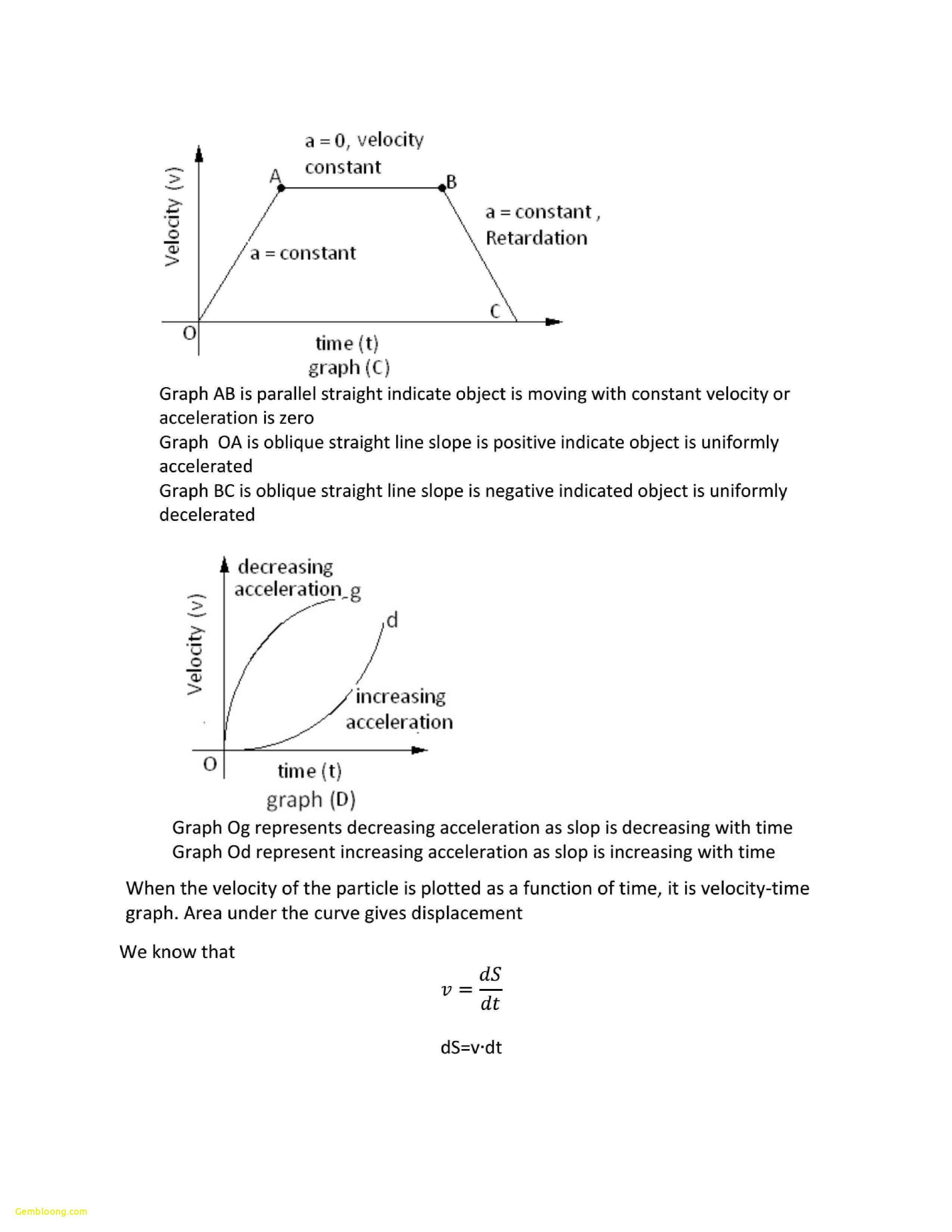 Periodic Monroe Doctrine Worksheet