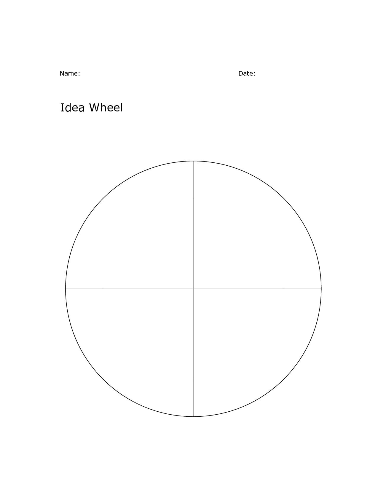 Wellness Wheel Worksheet Printable Template