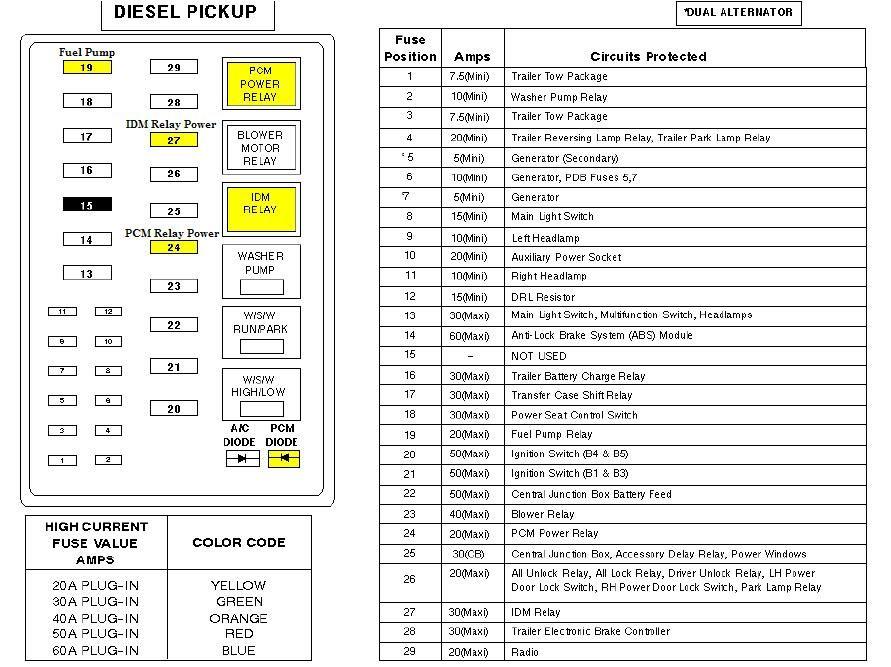 2015 F650 Wiring Diagram 99 F150 Ignition 2000 Ford F 750 F750 Fuse Box Schematic Diagram2000 Data Oreo