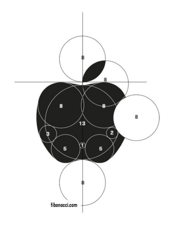 Apple Logo Fibonacci Golden Ratio Golden Ratio Logo Logo Design Creative Logo Design Tutorial