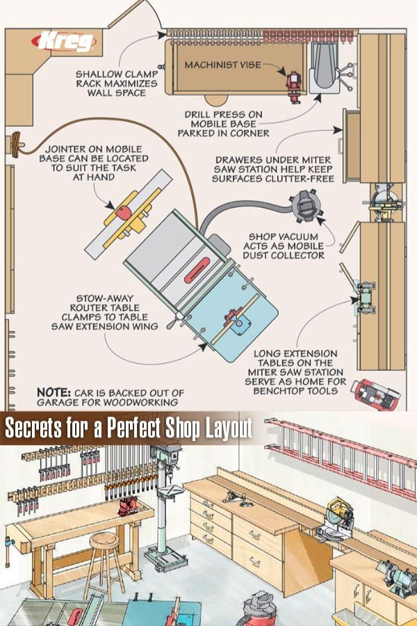 Photo of Secrets for a Perfect Shop Layout || Flexible Middle