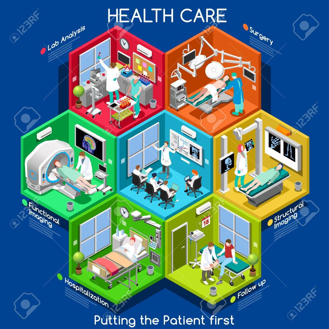 healthcare furniture diagram - Google Search | Healthcare | Pinterest