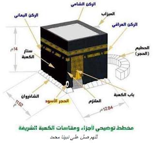 Collections Hobbies And Every Amazing Things هوايات تعليم لغات منوعات معلومات عن الكعبة المشرفة Islam Beliefs Islam Facts Islamic Teachings