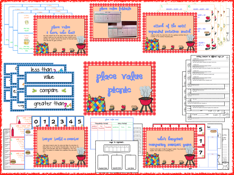 Fourth Grade Place Value Bulletin Board Ideas  PicnicThemed