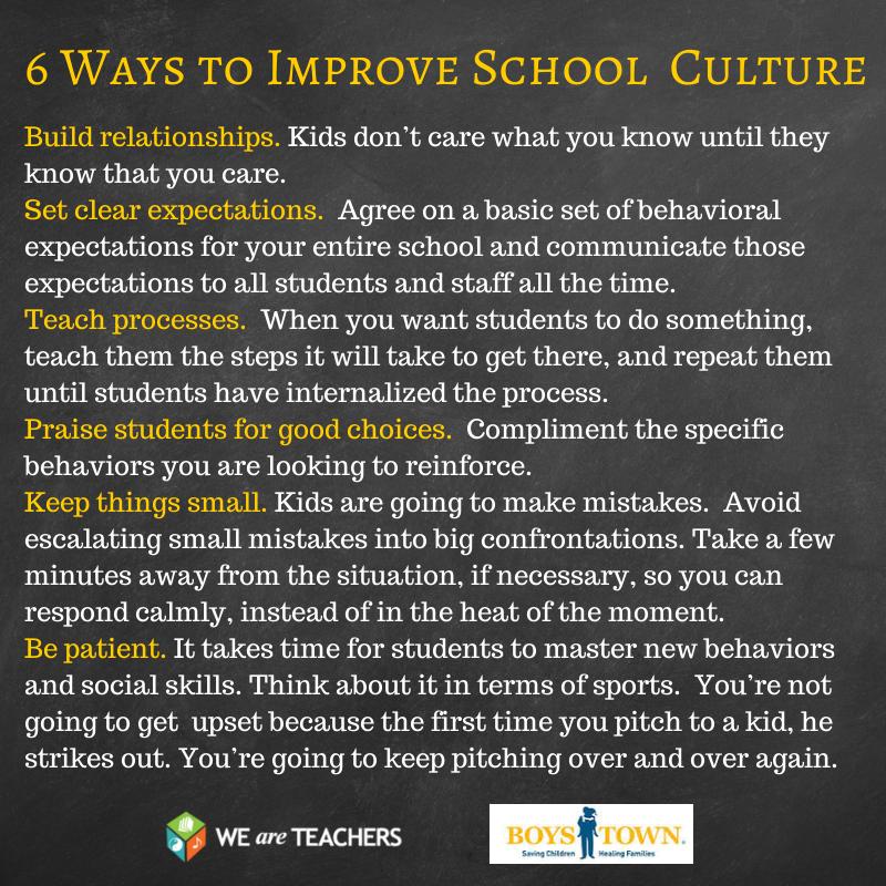 articles concerning fixing school culture