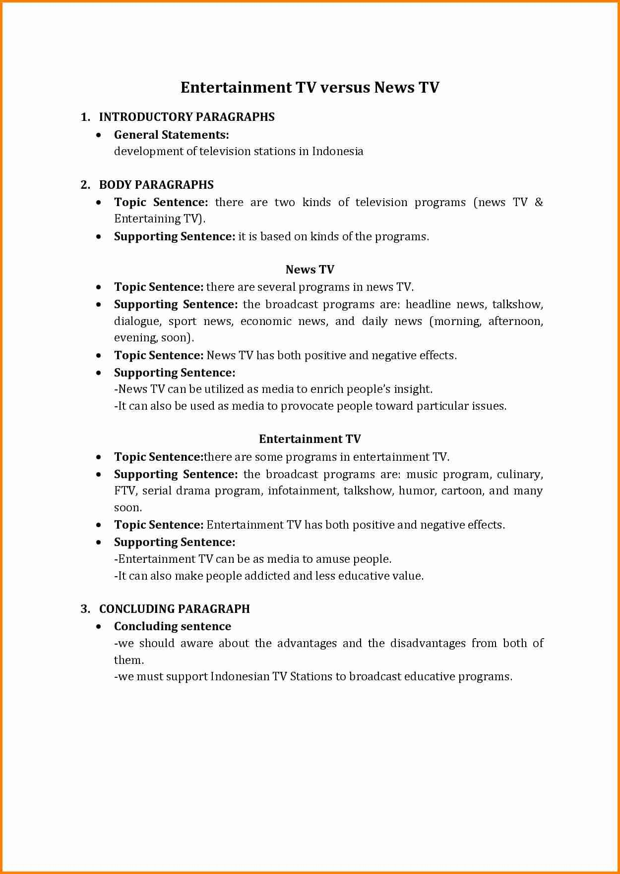 Art Assignments For High School School Code Persuasive Essays And