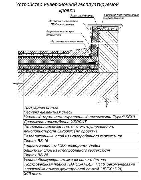 экструдирование бетона