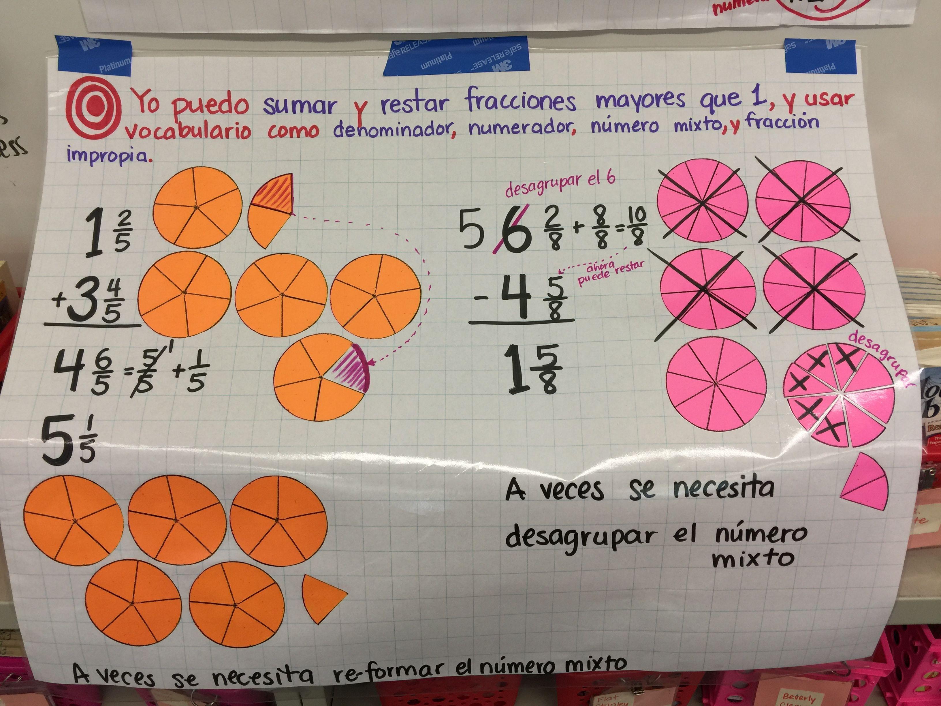 Excepcional Convertir Números Mixtos A Fracciones Impropias Hoja De ...