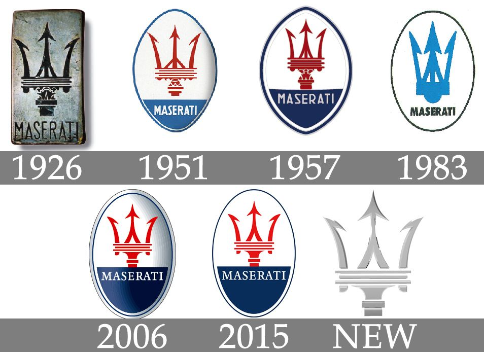 Maserati Logo History With Images Maserati Maserati Car Logos