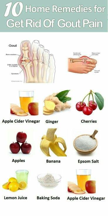 cara menyembuhkan artritis gout uric acid test normal range drug for acute gout attack