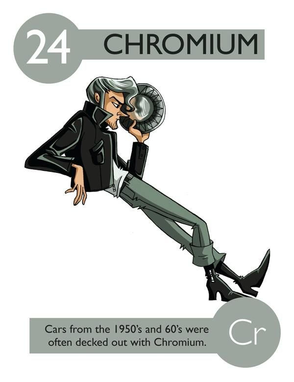 Chromium Elements Pinterest Periodic Table Chemistry And Science