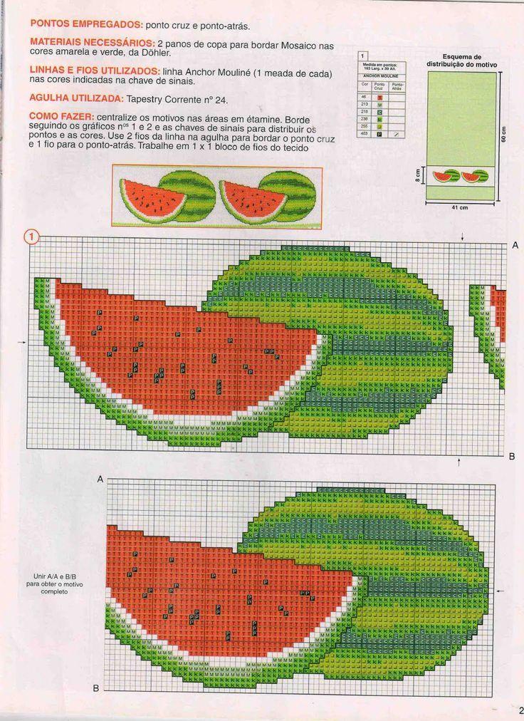 legumes e frutas em ponto cruz - Pesquisa Google: