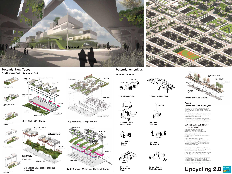 Architecture Portfolio Examples Architecture Portfolio Examples
