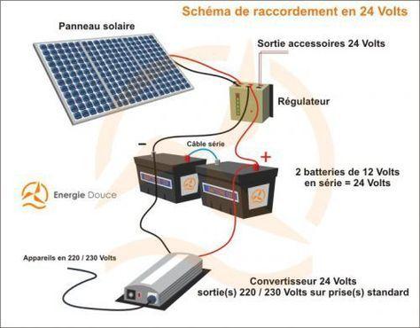 Vivre en autonomie, produire son électricitéson chauffage et gérer - couleur des fils electrique