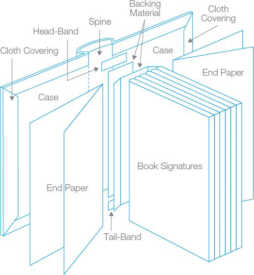 Book Binding Design, Book Binding