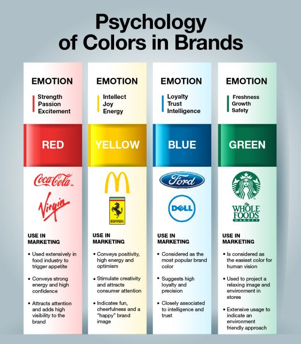 Classroom Design Psychology ~ What to know about using colors in the classroom