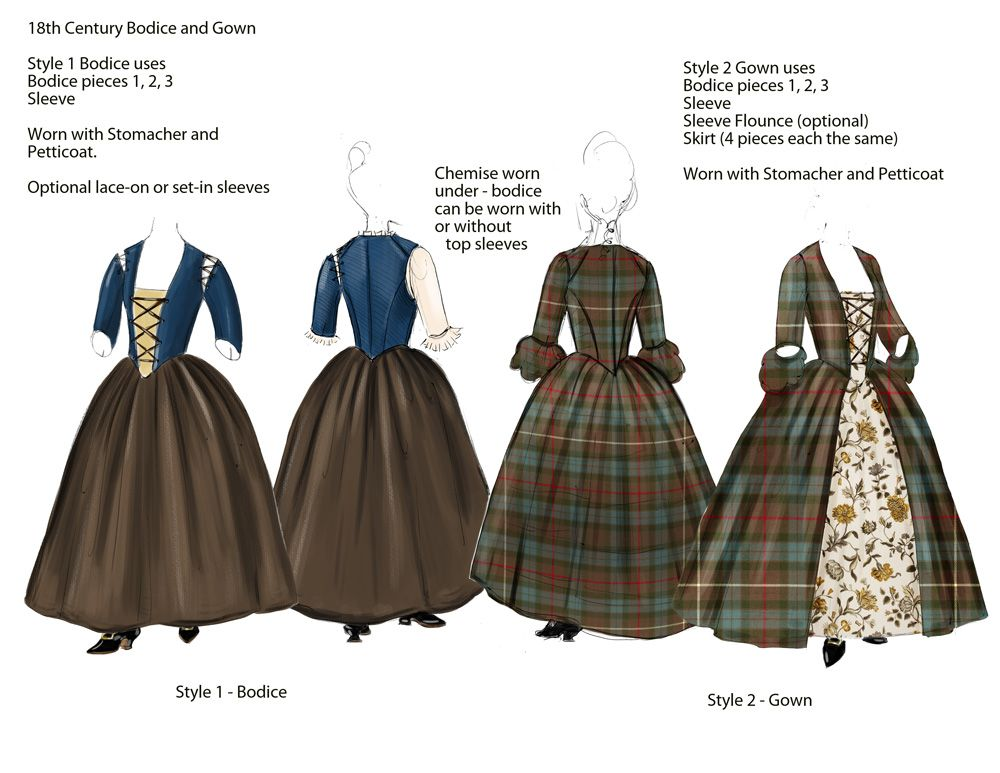 American Duchess Introducing The New Simplicity Outlander Sewing Patterns By American Duchess