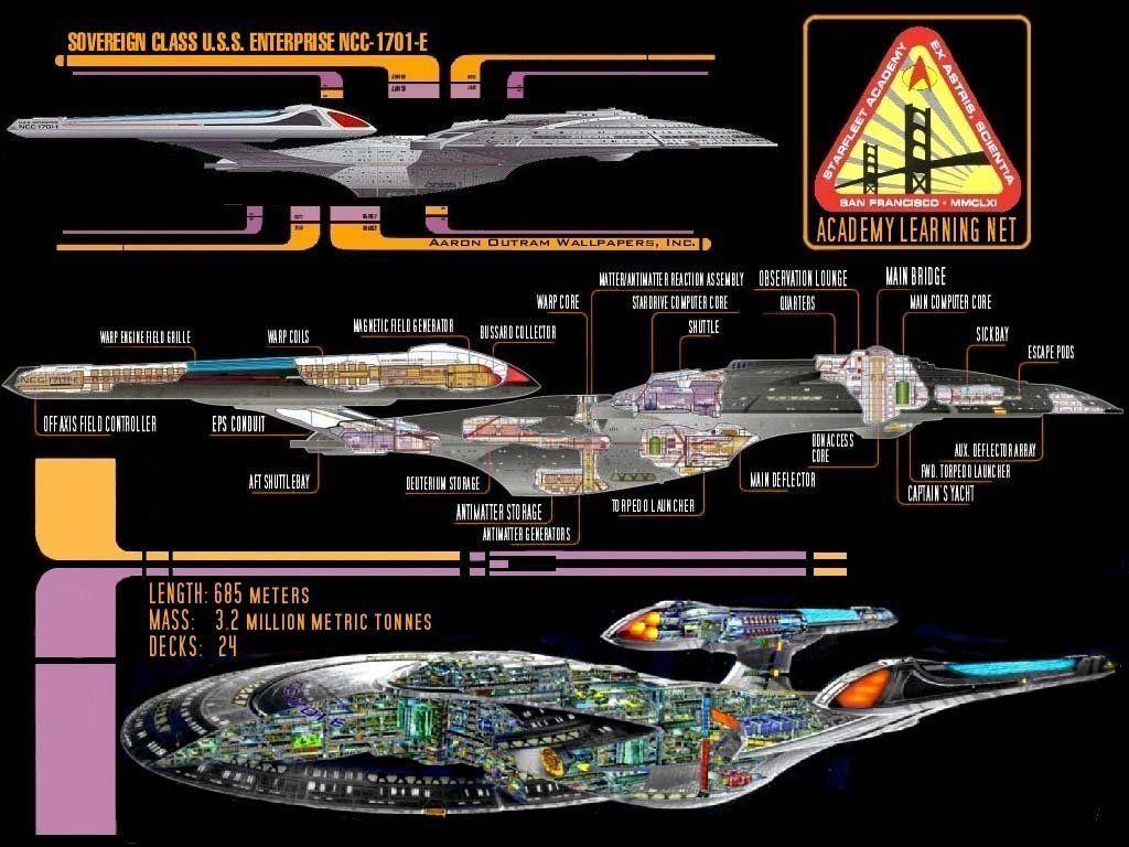 star trek next gen enterprise 1701 ship color schematics mouse pad, Schematic